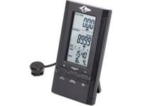 EcoSavers Energie Meter Totaalverbruik Energieverbruiksmeter